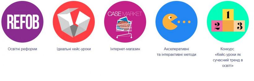 Гіпермаркет знань