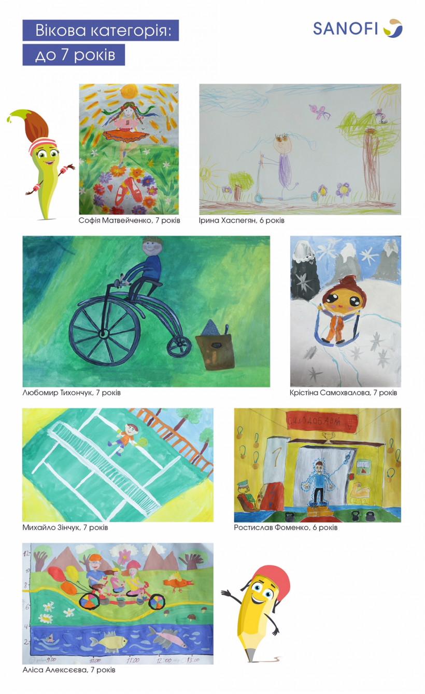 Рисунки детей с диабетом - компания САНОФИ