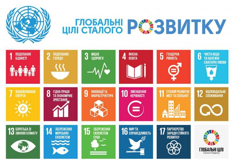 Глобальні цілі розвитку світу на освіти