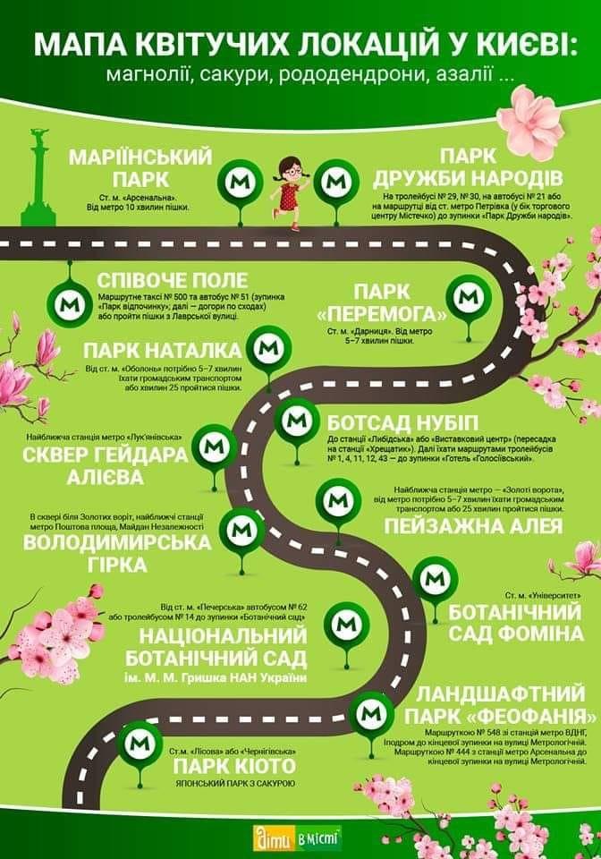 список парков  киева