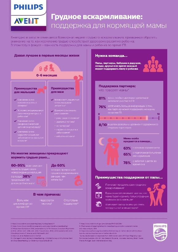 инфографика ГВ