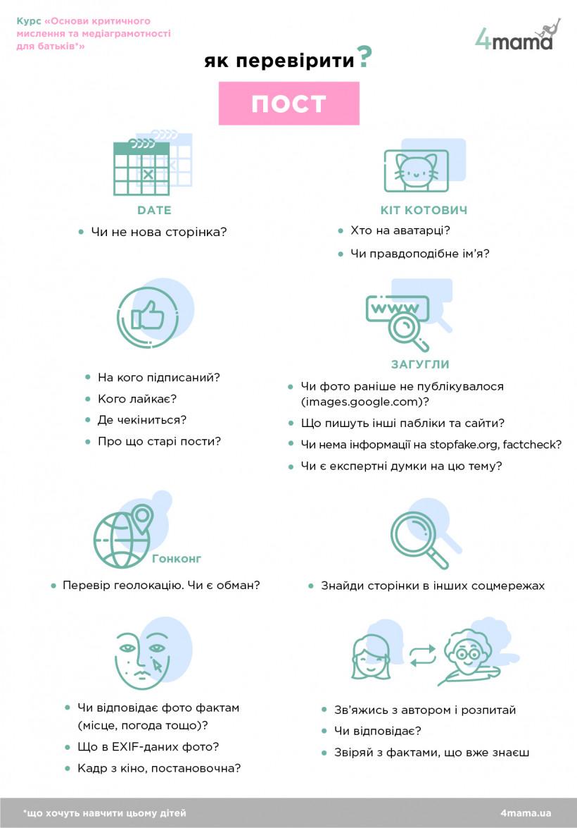 Як перевірити пост на фейковість - інфографіка