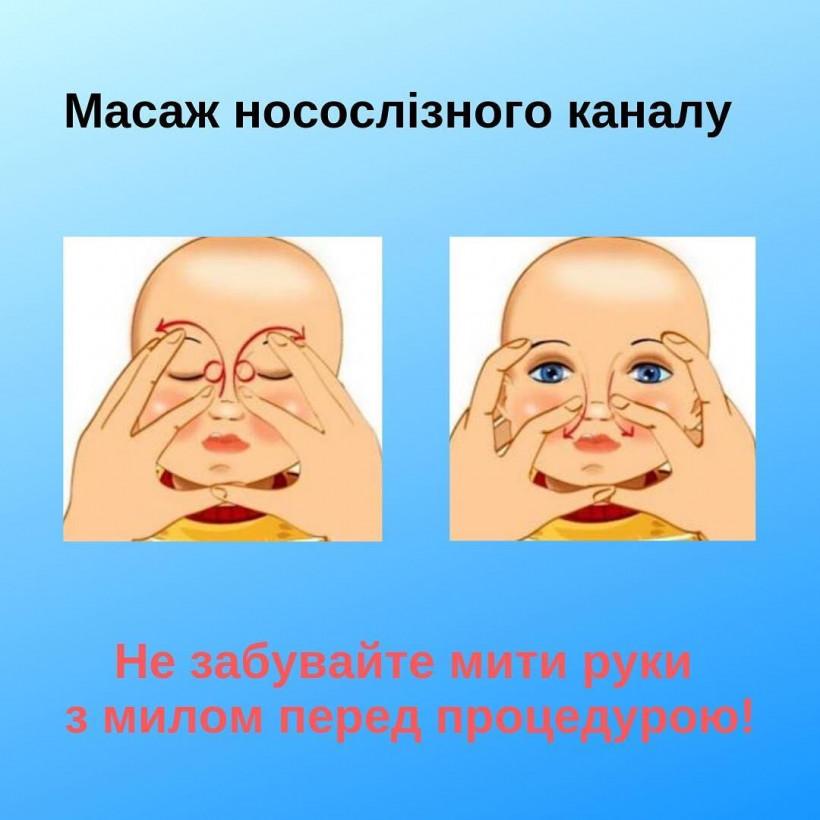 Массаж носослезного канала ФОТО