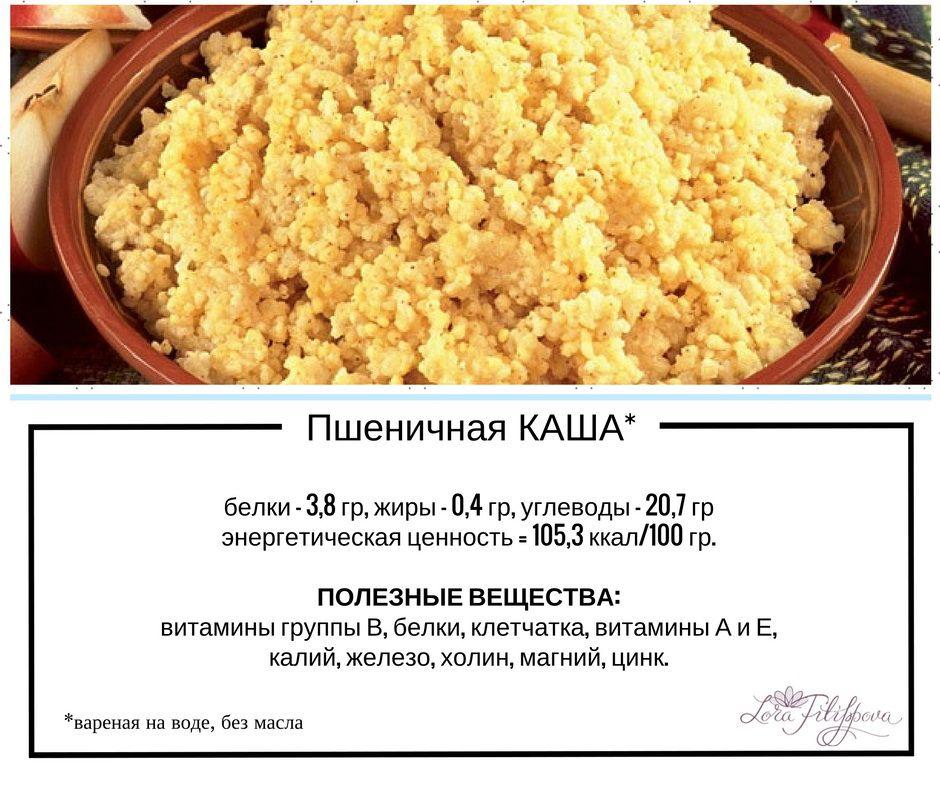 Рецепт каша пшеничка